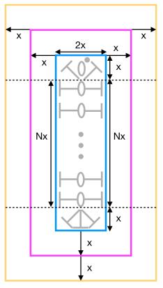 reactangle diagram