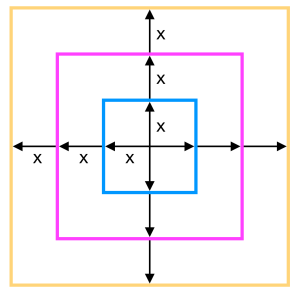 square diagram